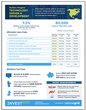 Technology design and development one sheet